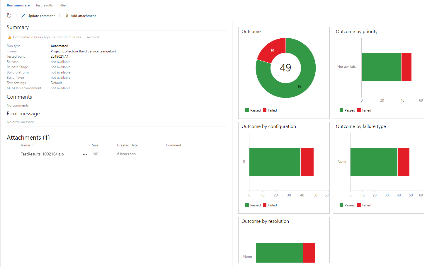 Test Automation Reporting with Azure DevOps CI in  NET Projects